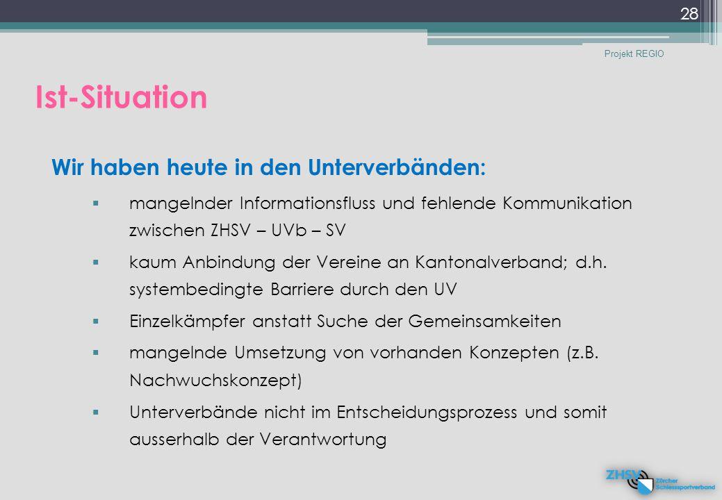 Wir haben heute in den Unterverbänden:  mangelnder Informationsfluss und fehlende Kommunikation zwischen ZHSV – UVb – SV  kaum Anbindung der Vereine an Kantonalverband; d.h.