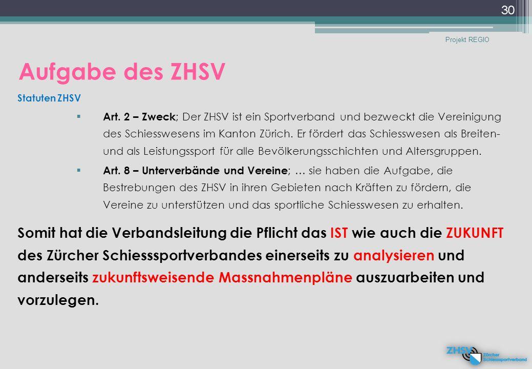 Statuten ZHSV  Art.