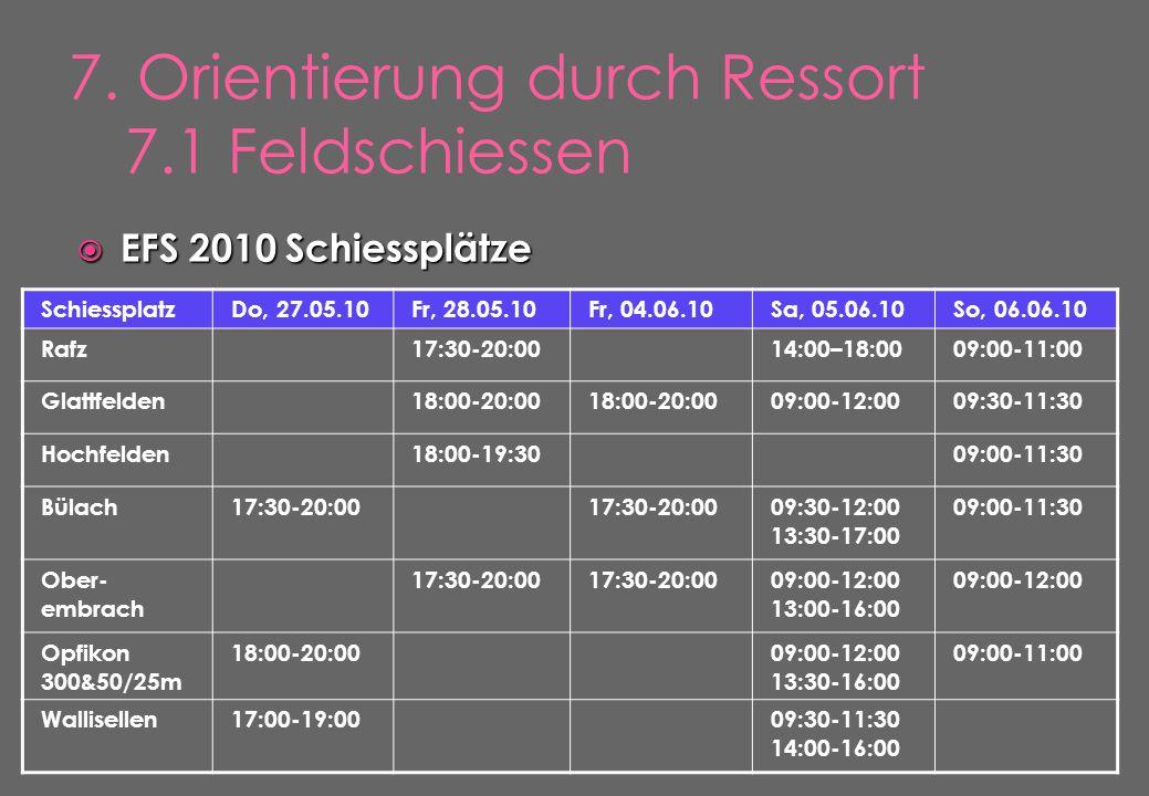  EFS 2010 Schiessplätze SchiessplatzDo, 27.05.10Fr, 28.05.10Fr, 04.06.10Sa, 05.06.10So, 06.06.10 Rafz17:30-20:0014:00–18:0009:00-11:00 Glattfelden18:00-20:00 09:00-12:0009:30-11:30 Hochfelden18:00-19:3009:00-11:30 Bülach17:30-20:00 09:30-12:00 13:30-17:00 09:00-11:30 Ober- embrach 17:30-20:00 09:00-12:00 13:00-16:00 09:00-12:00 Opfikon 300&50/25m 18:00-20:0009:00-12:00 13:30-16:00 09:00-11:00 Wallisellen17:00-19:0009:30-11:30 14:00-16:00