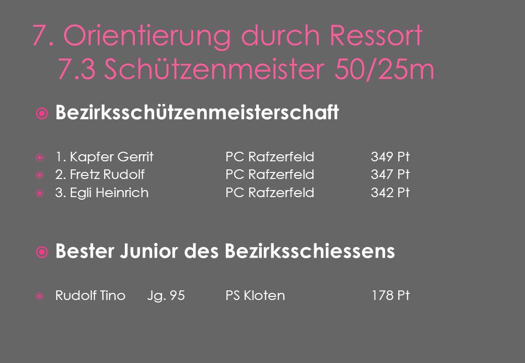  Bezirksschützenmeisterschaft  1. Kapfer GerritPC Rafzerfeld349 Pt  2.