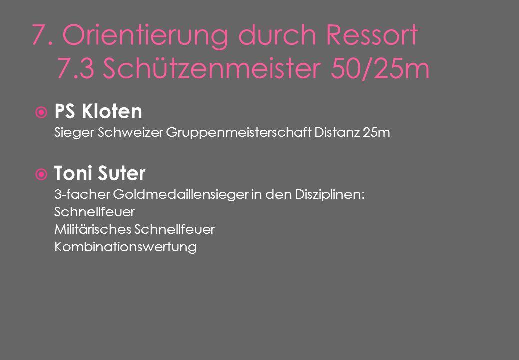  PS Kloten Sieger Schweizer Gruppenmeisterschaft Distanz 25m  Toni Suter 3-facher Goldmedaillensieger in den Disziplinen: Schnellfeuer Militärisches Schnellfeuer Kombinationswertung