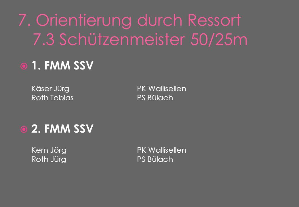  1. FMM SSV Käser JürgPK Wallisellen Roth TobiasPS Bülach  2.