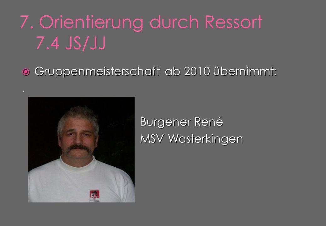  Gruppenmeisterschaft ab 2010 übernimmt:. Burgener René MSV Wasterkingen