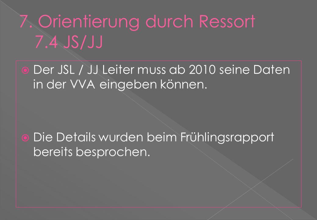  Der JSL / JJ Leiter muss ab 2010 seine Daten in der VVA eingeben können.