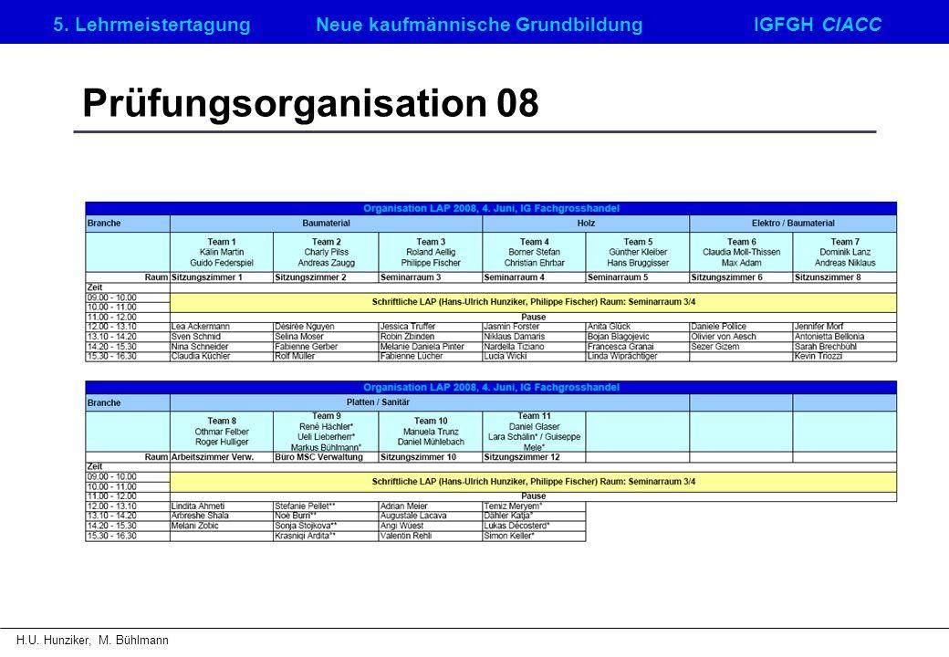 5. LehrmeistertagungNeue kaufmännische GrundbildungIGFGH CIACC H.U.