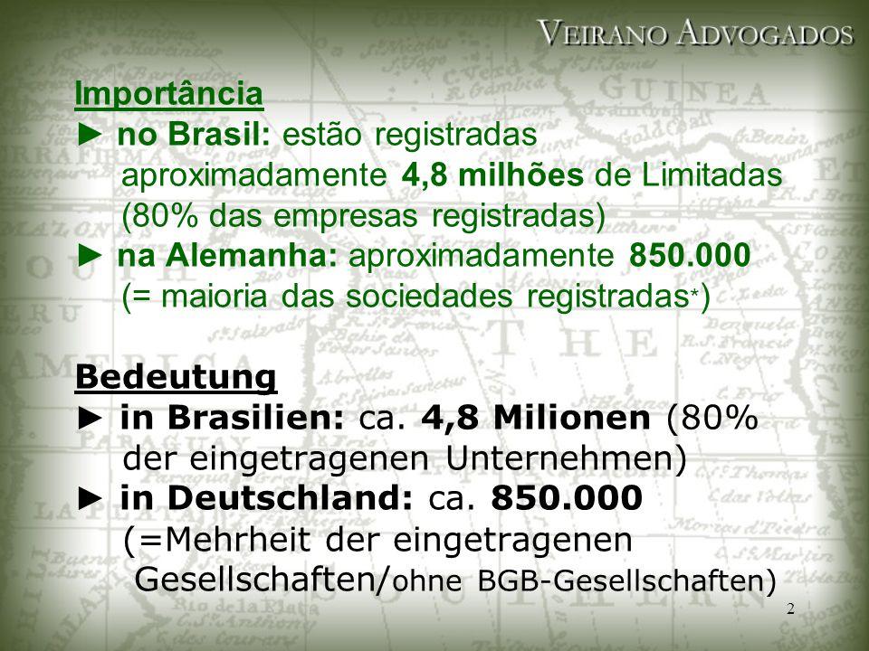 2 Importância ► no Brasil: estão registradas aproximadamente 4,8 milhões de Limitadas (80% das empresas registradas) ► na Alemanha: aproximadamente 85