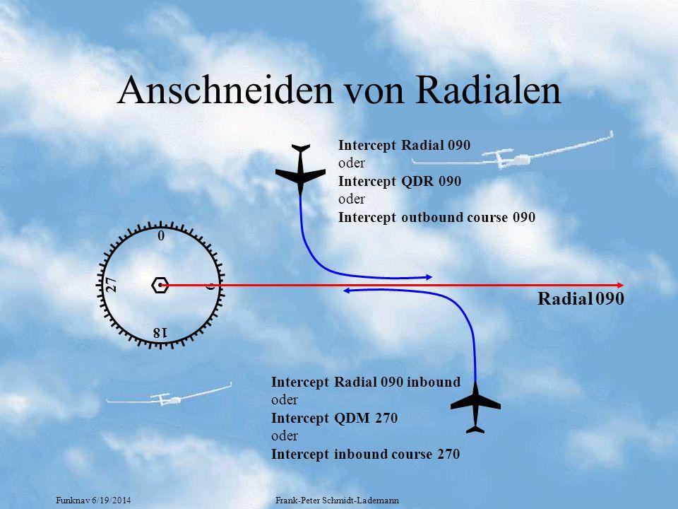 Funknav 6/19/2014Frank-Peter Schmidt-Lademann Anschneiden von Radialen 0 18 9 27 Radial 090 Intercept Radial 090 oder Intercept QDR 090 oder Intercept