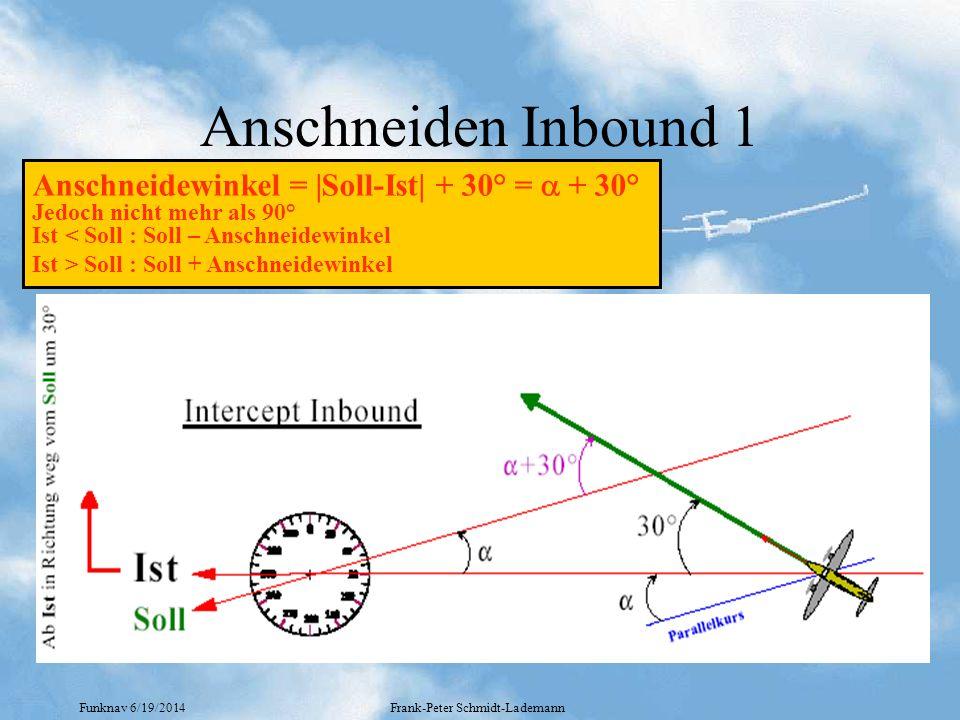 Funknav 6/19/2014Frank-Peter Schmidt-Lademann Anschneiden Inbound 1 Anschneidewinkel = |Soll-Ist| + 30° =  + 30° Jedoch nicht mehr als 90° Ist < Soll : Soll – Anschneidewinkel Ist > Soll : Soll + Anschneidewinkel