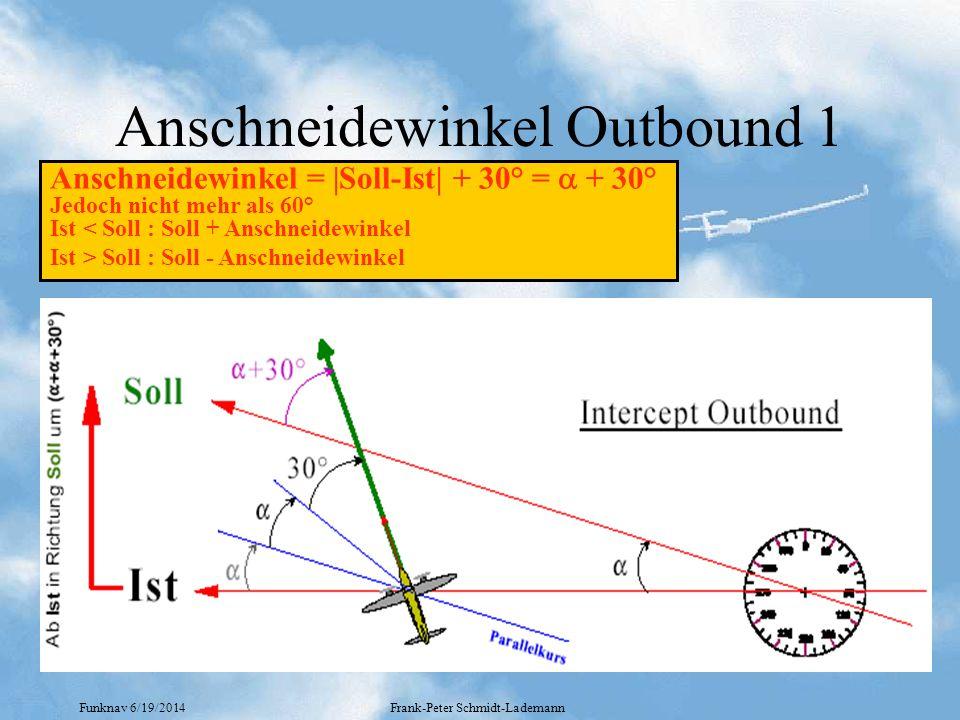 Funknav 6/19/2014Frank-Peter Schmidt-Lademann Anschneidewinkel Outbound 1 Anschneidewinkel = |Soll-Ist| + 30° =  + 30° Jedoch nicht mehr als 60° Ist < Soll : Soll + Anschneidewinkel Ist > Soll : Soll - Anschneidewinkel