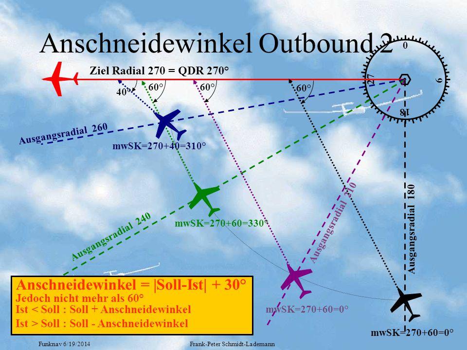 Funknav 6/19/2014Frank-Peter Schmidt-Lademann Anschneidewinkel Outbound 2 0 18 9 27 Ziel Radial 270 = QDR 270° 40° 60° Ausgangsradial 260 Ausgangsradial 240 Ausgangsradial 210 Ausgangsradial 180 mwSK=270+40=310° mwSK=270+60=330° mwSK=270+60=0° Anschneidewinkel = |Soll-Ist| + 30° Jedoch nicht mehr als 60° Ist < Soll : Soll + Anschneidewinkel Ist > Soll : Soll - Anschneidewinkel 60°