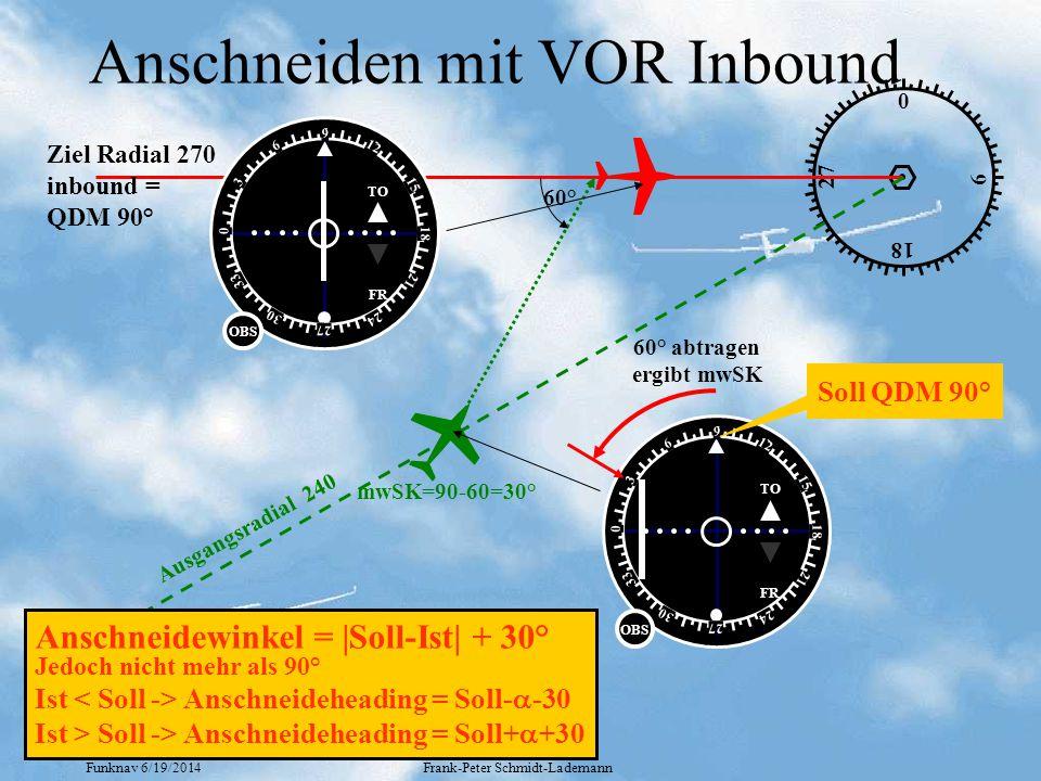 Funknav 6/19/2014Frank-Peter Schmidt-Lademann Anschneiden mit VOR Inbound 0 18 9 27 Ziel Radial 270 inbound = QDM 90° 60° Ausgangsradial 240 mwSK=90-60=30° Anschneidewinkel = |Soll-Ist| + 30° Jedoch nicht mehr als 90° Ist Anschneideheading = Soll-  -30 Ist > Soll -> Anschneideheading = Soll+  +30 TO FR 0 18 9 27 33 30 6 3 24 21 15 12 OBS Soll QDM 90° 60° abtragen ergibt mwSK TO FR 0 18 9 27 33 30 6 3 24 21 15 12 OBS