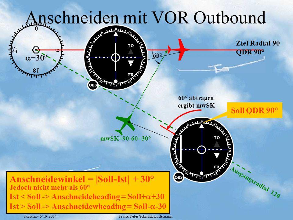 Funknav 6/19/2014Frank-Peter Schmidt-Lademann Anschneiden mit VOR Outbound 0 18 9 27 Ziel Radial 90 QDR 90° 60° Ausgangsradial 120 mwSK=90-60=30° Anschneidewinkel = |Soll-Ist| + 30° Jedoch nicht mehr als 60° Ist Anschneideheading = Soll+  +30 Ist > Soll -> Anschneidewheading = Soll-  -30 TO FR 0 18 9 27 33 30 6 3 24 21 15 12 OBS Soll QDR 90° 60° abtragen ergibt mwSK TO FR 0 18 9 27 33 30 6 3 24 21 15 12 OBS 