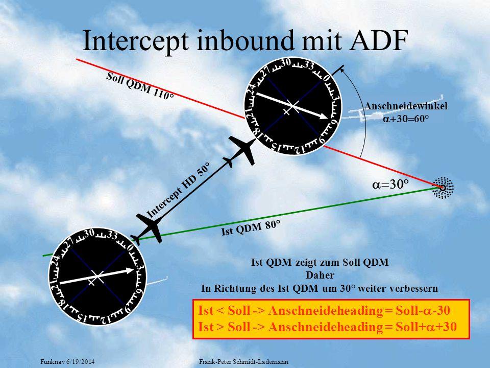 Funknav 6/19/2014Frank-Peter Schmidt-Lademann Intercept inbound mit ADF Ist QDM 80° Soll QDM 110° Intercept HD 50° 0 18 9 27 33 30 6 3 24 21 15 12 0 1