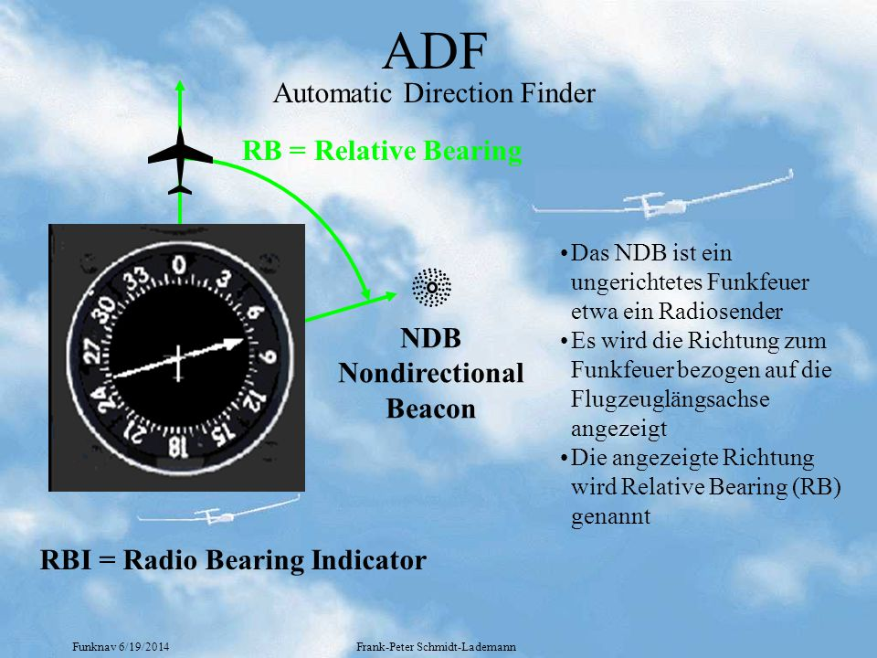 Funknav 6/19/2014Frank-Peter Schmidt-Lademann ADF Automatic Direction Finder RBI = Radio Bearing Indicator RB = Relative Bearing NDB Nondirectional Be