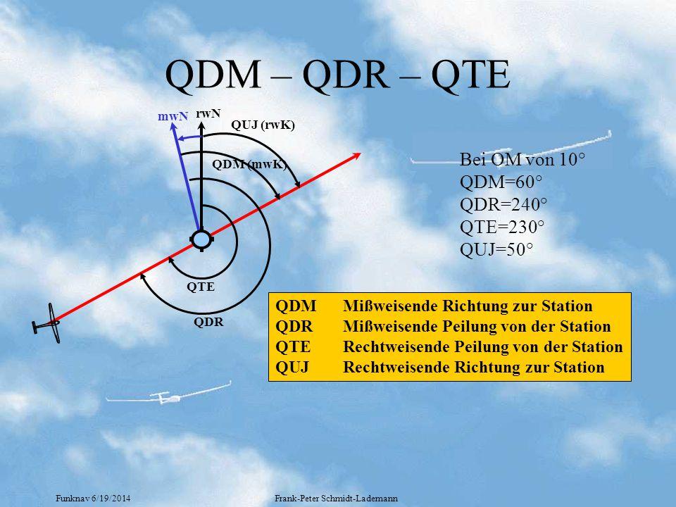 Funknav 6/19/2014Frank-Peter Schmidt-Lademann QDM – QDR – QTE rwN mwN QTE QDM (mwK) QDR QDMMißweisende Richtung zur Station QDRMißweisende Peilung von der Station QTERechtweisende Peilung von der Station QUJRechtweisende Richtung zur Station Bei OM von 10° QDM=60° QDR=240° QTE=230° QUJ=50° QUJ (rwK)