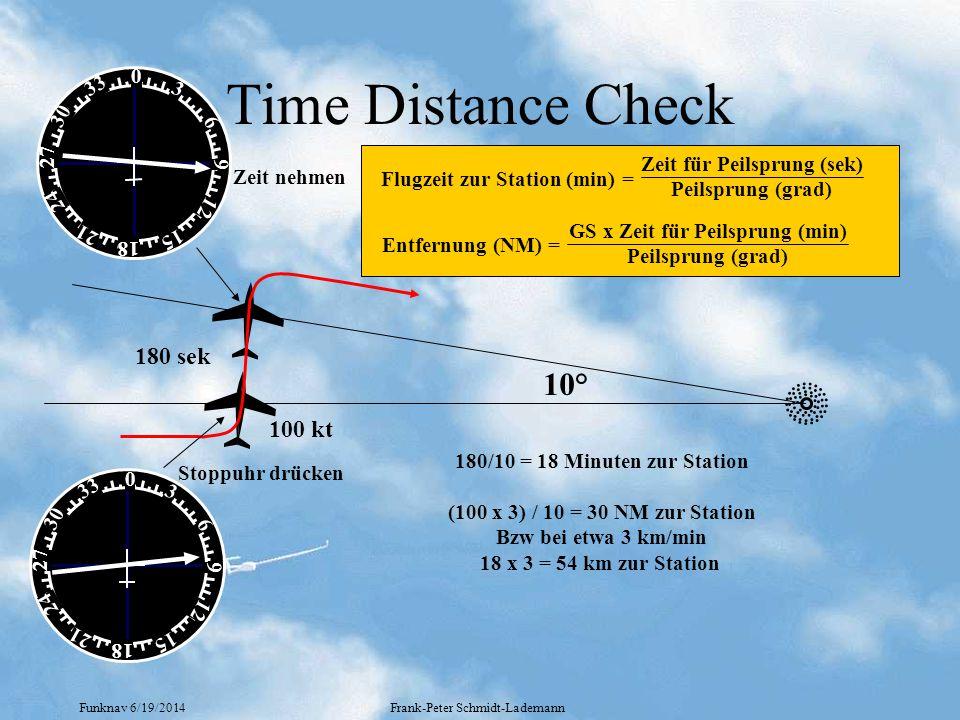 Funknav 6/19/2014Frank-Peter Schmidt-Lademann Time Distance Check 0 18 9 27 33 30 6 3 24 21 15 12 0 18 9 27 33 30 6 3 24 21 15 12 Stoppuhr drücken Zei