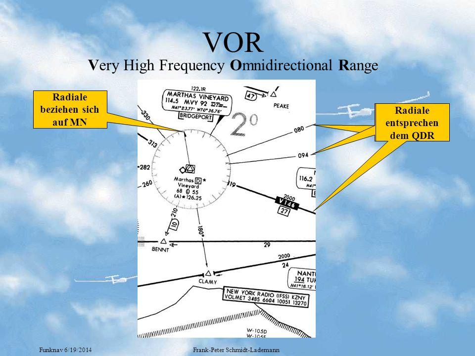 Funknav 6/19/2014Frank-Peter Schmidt-Lademann Intercept inbound mit ADF Ist QDM 80° Soll QDM 110° Intercept HD 50° 0 18 9 27 33 30 6 3 24 21 15 12 0 18 9 27 33 30 6 3 24 21 15 12 Anschneidewinkel  60° Ist QDM zeigt zum Soll QDM Daher In Richtung des Ist QDM um 30° weiter verbessern Ist Anschneideheading = Soll-  -30 Ist > Soll -> Anschneideheading = Soll+  +30 