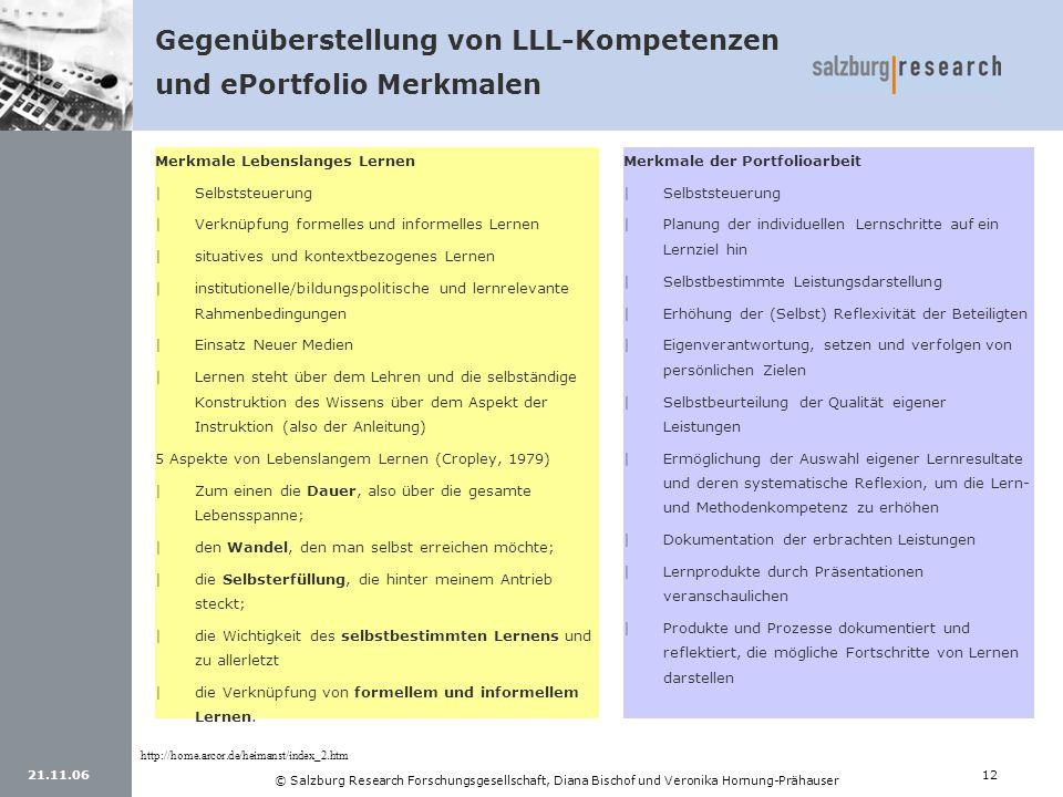 21.11.0612 © Salzburg Research Forschungsgesellschaft, Diana Bischof und Veronika Hornung-Prähauser Gegenüberstellung von LLL-Kompetenzen und ePortfol