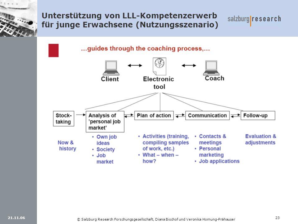 21.11.0623 © Salzburg Research Forschungsgesellschaft, Diana Bischof und Veronika Hornung-Prähauser Unterstützung von LLL-Kompetenzerwerb für junge Er