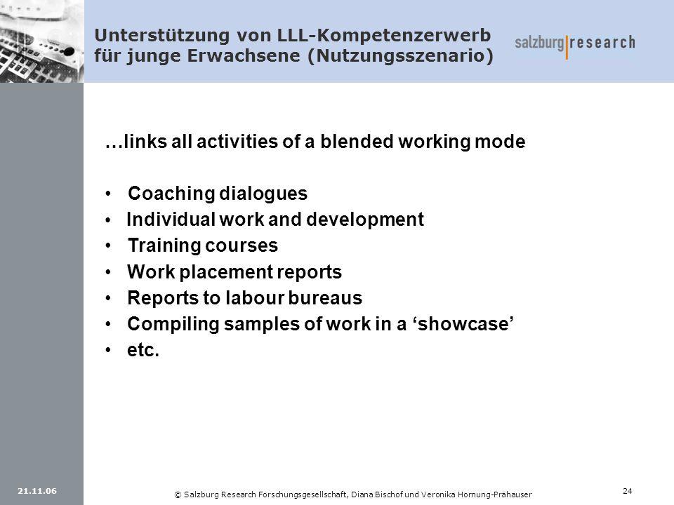 21.11.0624 © Salzburg Research Forschungsgesellschaft, Diana Bischof und Veronika Hornung-Prähauser Unterstützung von LLL-Kompetenzerwerb für junge Er