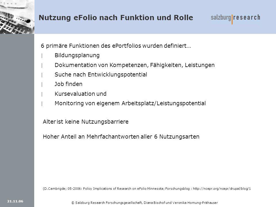 21.11.06 © Salzburg Research Forschungsgesellschaft, Diana Bischof und Veronika Hornung-Prähauser Nutzung eFolio nach Funktion und Rolle 6 primäre Fun