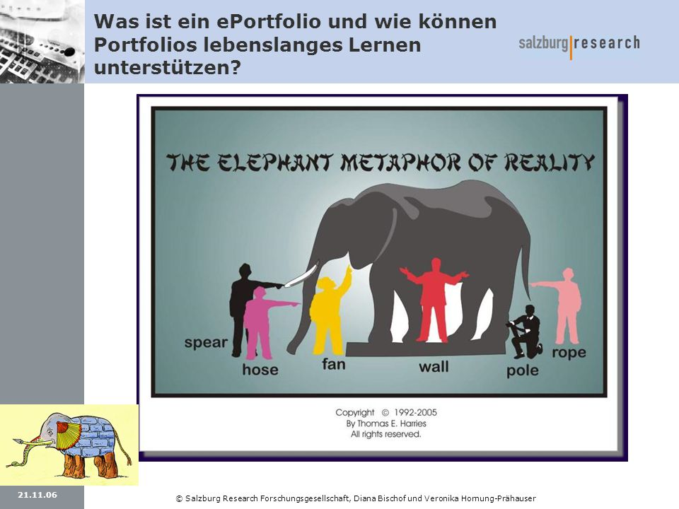 21.11.06 © Salzburg Research Forschungsgesellschaft, Diana Bischof und Veronika Hornung-Prähauser Was ist ein ePortfolio und wie können Portfolios leb
