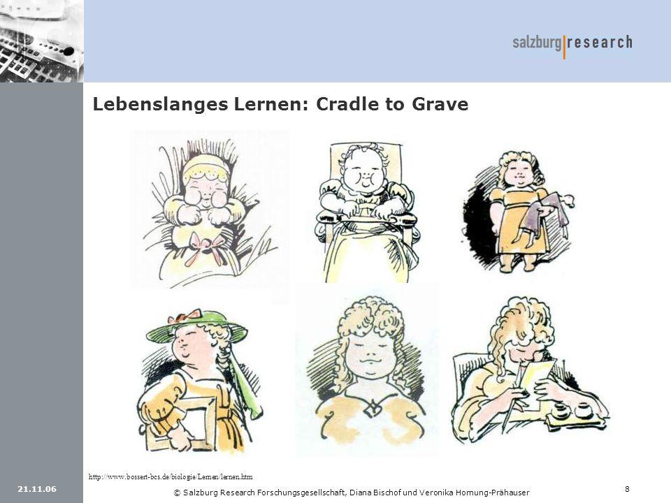 21.11.068 © Salzburg Research Forschungsgesellschaft, Diana Bischof und Veronika Hornung-Prähauser Lebenslanges Lernen: Cradle to Grave http://www.bos