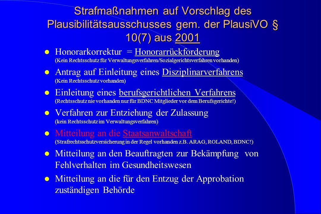 Strafmaßnahmen auf Vorschlag des Plausibilitätsausschusses gem. der PlausiVO § 10(7) aus 2001 l Honorarkorrektur = Honorarrückforderung (Kein Rechtssc