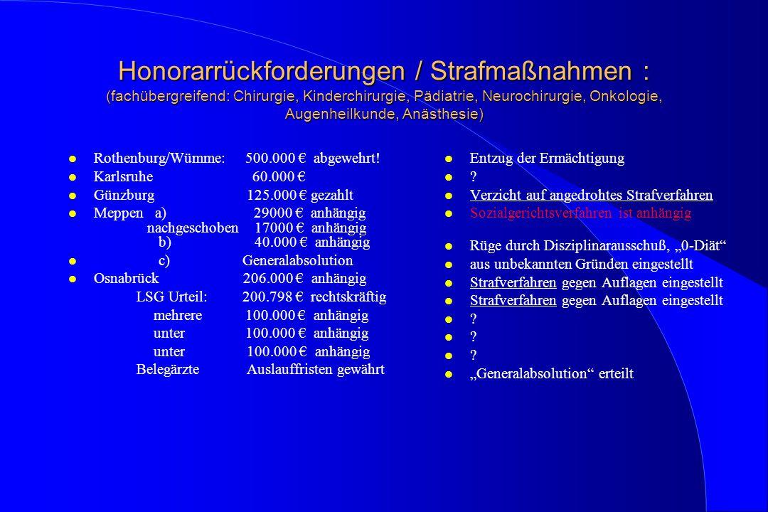 Honorarrückforderungen / Strafmaßnahmen : (fachübergreifend: Chirurgie, Kinderchirurgie, Pädiatrie, Neurochirurgie, Onkologie, Augenheilkunde, Anästhe