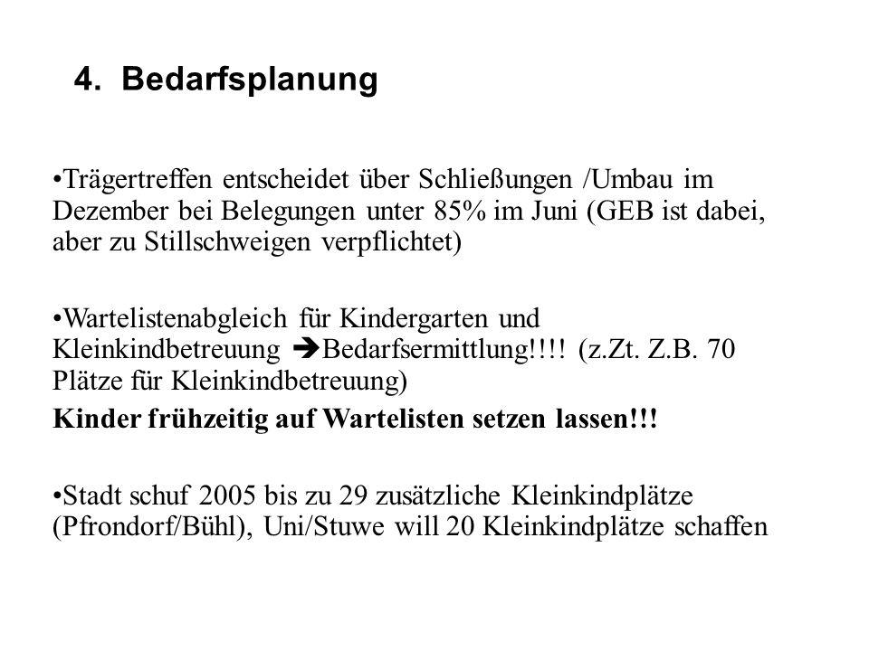 4. Bedarfsplanung •Trägertreffen entscheidet über Schließungen /Umbau im Dezember bei Belegungen unter 85% im Juni (GEB ist dabei, aber zu Stillschwei