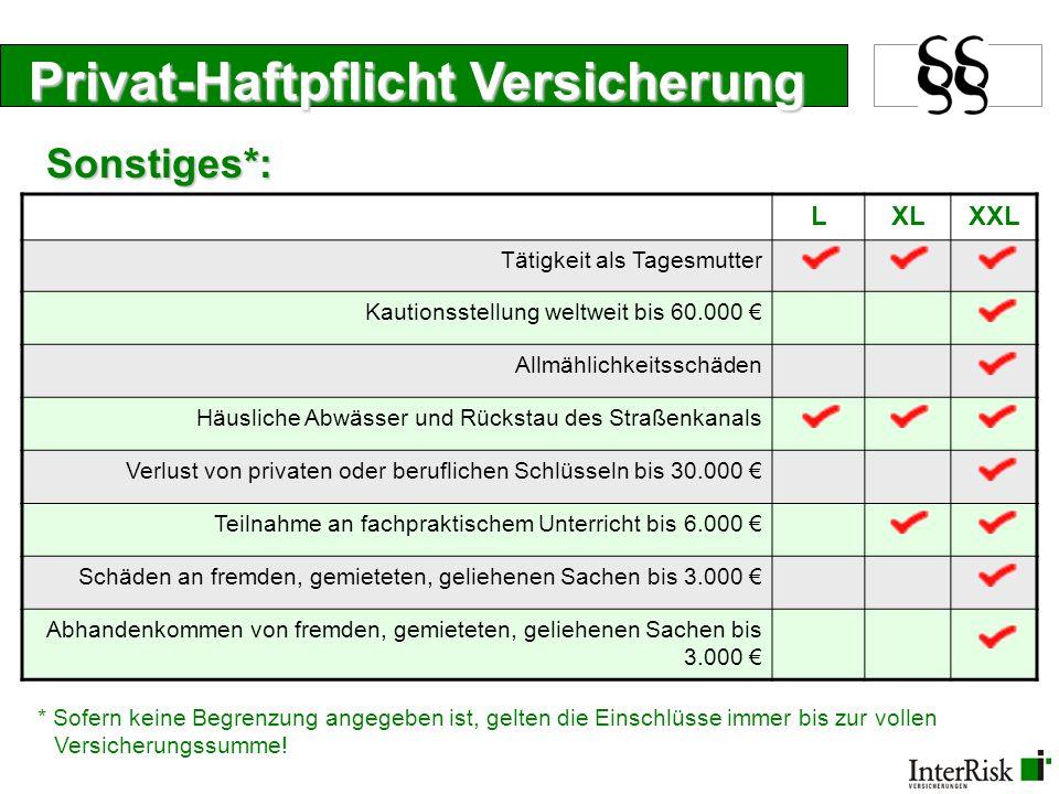 Privat-Haftpflicht Versicherung LXLXXL Verzicht auf Prüfung der Aufsichtsverletzung bis 30.000 € Mitversicherung von Schäden durch unentgeltliche Hilfeleistungen bis 30.000 € Forderungs-Ausfalldeckung (SB 2.500 €) Unbegrenzter Auslandsaufenthalt innerhalb Europas Vorübergehender Auslandsaufenthalt außerhalb Europas bis 2 Jahre Künftige Bedingungsverbesserungen gelten automatisch Leistungsgarantie gegenüber den Musterbedingungen des GDV Sonstiges*: * Sofern keine Begrenzung angegeben ist, gelten die Einschlüsse immer bis zur vollen Versicherungssumme.