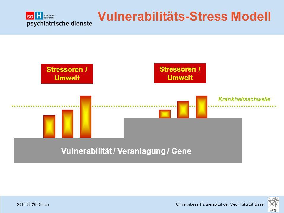 2010-08-26-Obach niedrig hoch Vulnerabilitäts-Stress Modell Krankheitsschwelle Stressoren / Umwelt Vulnerabilität / Veranlagung / Gene Universitäres P