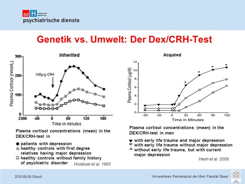 2010-08-26-Obach Genetik vs. Umwelt: Der Dex/CRH-Test Plasma cortisol concentrations (mean) in the DEX/CRH-test in patients with depression healthy co
