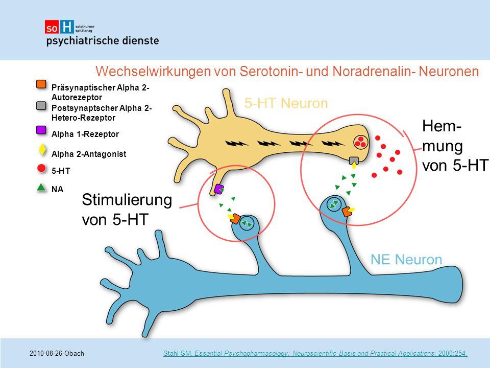 2010-08-26-Obach Stahl SM. Essential Psychopharmacology: Neuroscientific Basis and Practical Applications; 2000:254. Wechselwirkungen von Serotonin- u