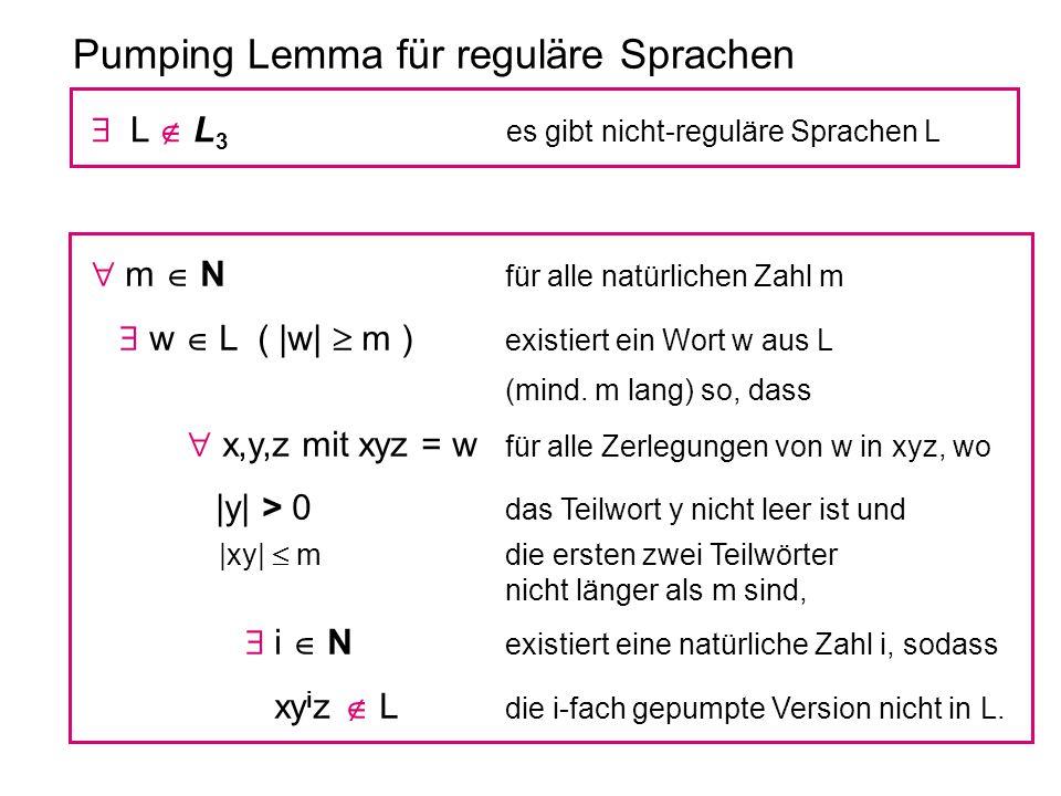 Pumping Lemma für reguläre Sprachen  m  N für alle natürlichen Zahl m  w  L ( |w|  m ) existiert ein Wort w aus L (mind. m lang) so, dass  x,y,z