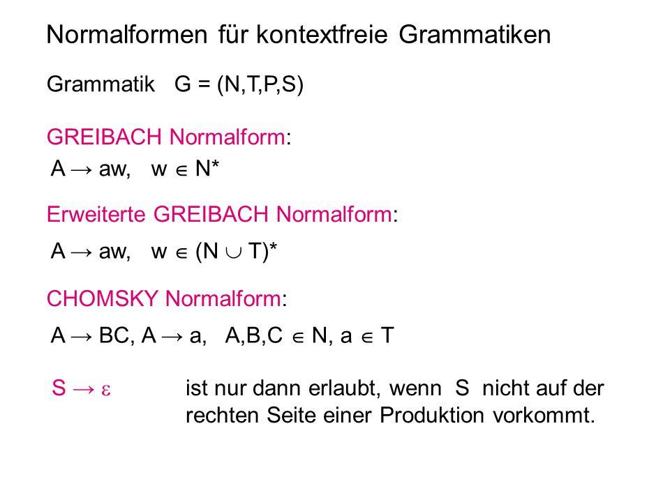 Normalformen für kontextfreie Grammatiken GREIBACH Normalform: Erweiterte GREIBACH Normalform: A → aw, w  (N  T)* A → aw, w  N* Grammatik G = (N,T,