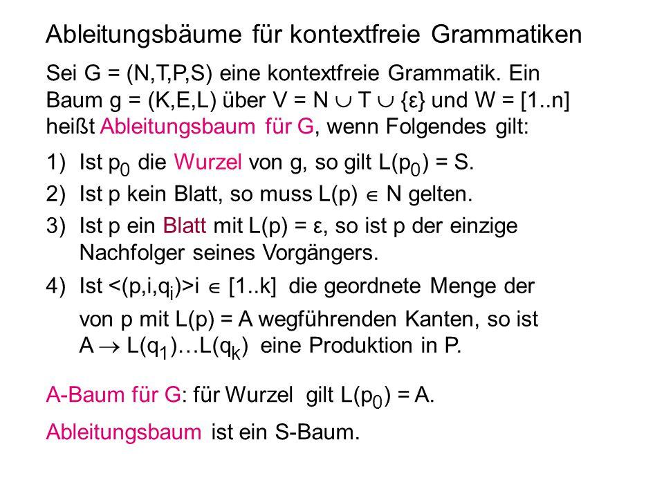 Ableitungsbäume für kontextfreie Grammatiken Sei G = (N,T,P,S) eine kontextfreie Grammatik. Ein Baum g = (K,E,L) über V = N  T  {ε} und W = [1..n] h