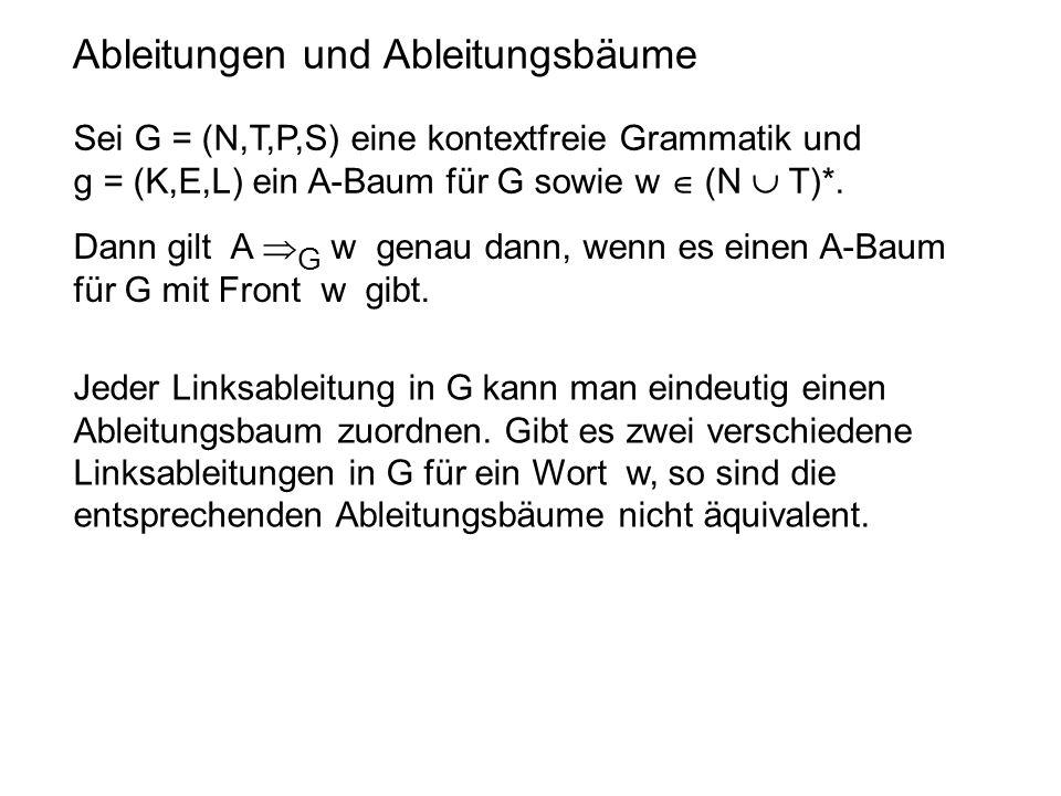 Ableitungen und Ableitungsbäume Sei G = (N,T,P,S) eine kontextfreie Grammatik und g = (K,E,L) ein A-Baum für G sowie w  (N  T)*. Dann gilt A  G w g