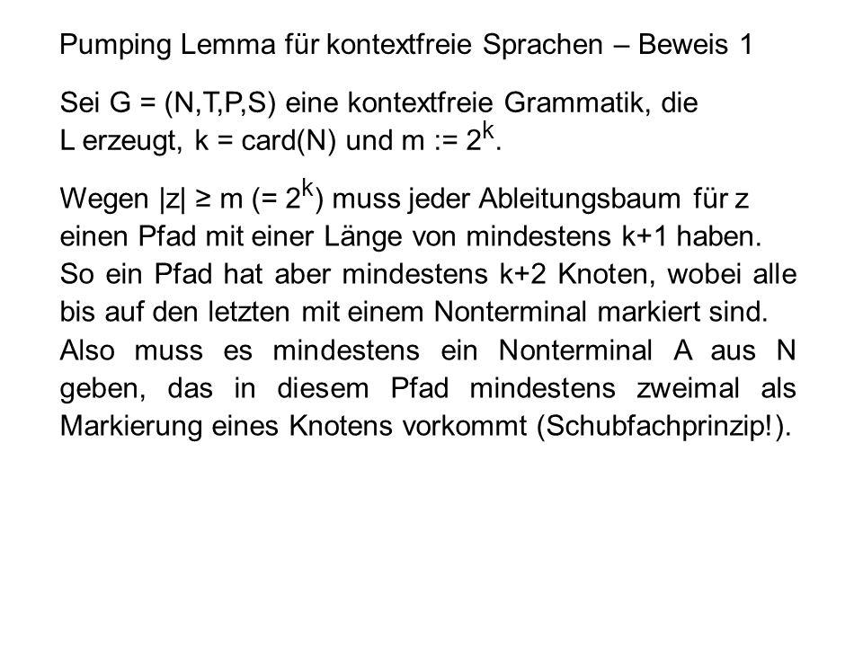 Pumping Lemma für kontextfreie Sprachen – Beweis 1 Sei G = (N,T,P,S) eine kontextfreie Grammatik, die L erzeugt, k = card(N) und m := 2 k. Wegen |z| ≥