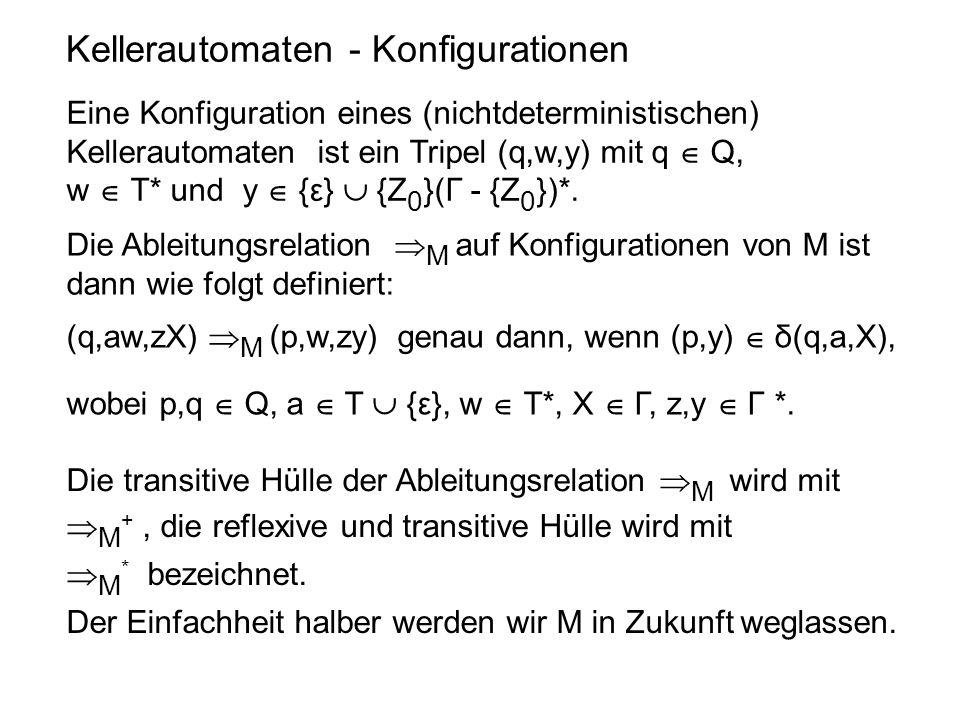Kellerautomaten - Konfigurationen Eine Konfiguration eines (nichtdeterministischen) Kellerautomaten ist ein Tripel (q,w,y) mit q  Q, w  T* und y  {