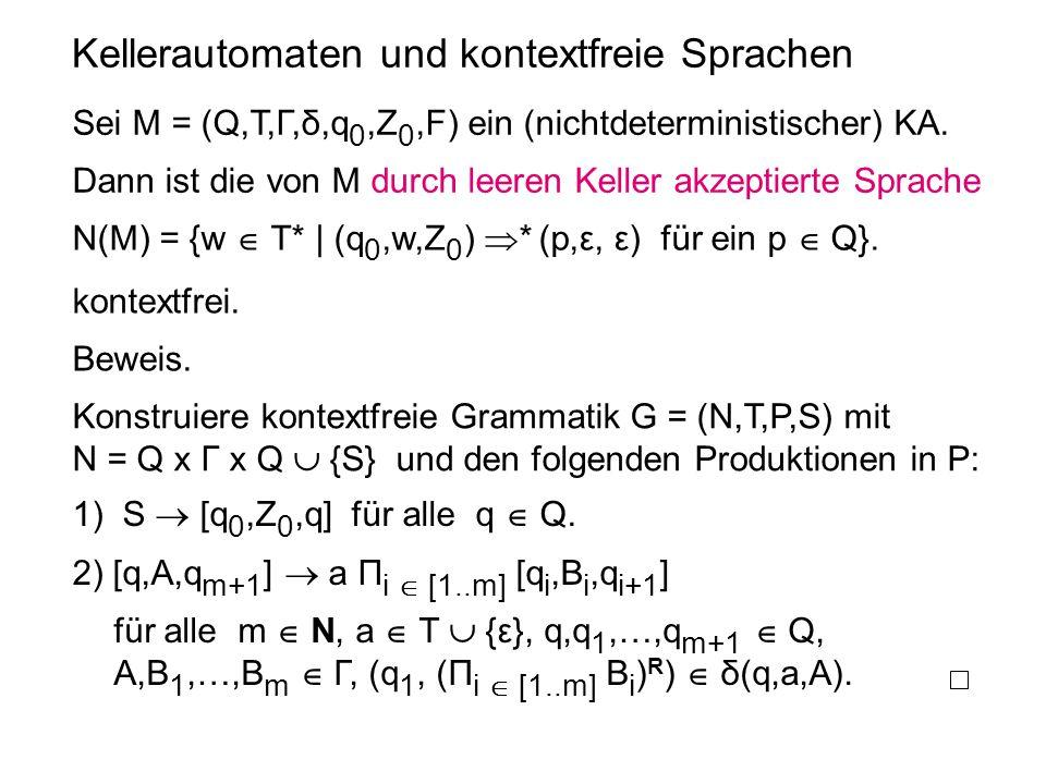 Kellerautomaten und kontextfreie Sprachen Sei M = (Q,T,Γ,δ,q 0,Z 0,F) ein (nichtdeterministischer) KA. N(M) = {w  T* | (q 0,w,Z 0 )  * (p,ε, ε) für