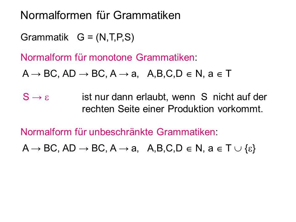 Normalformen für Grammatiken Grammatik G = (N,T,P,S) Normalform für monotone Grammatiken: A → BC, AD → BC, A → a, A,B,C,D  N, a  T S →  ist nur dan