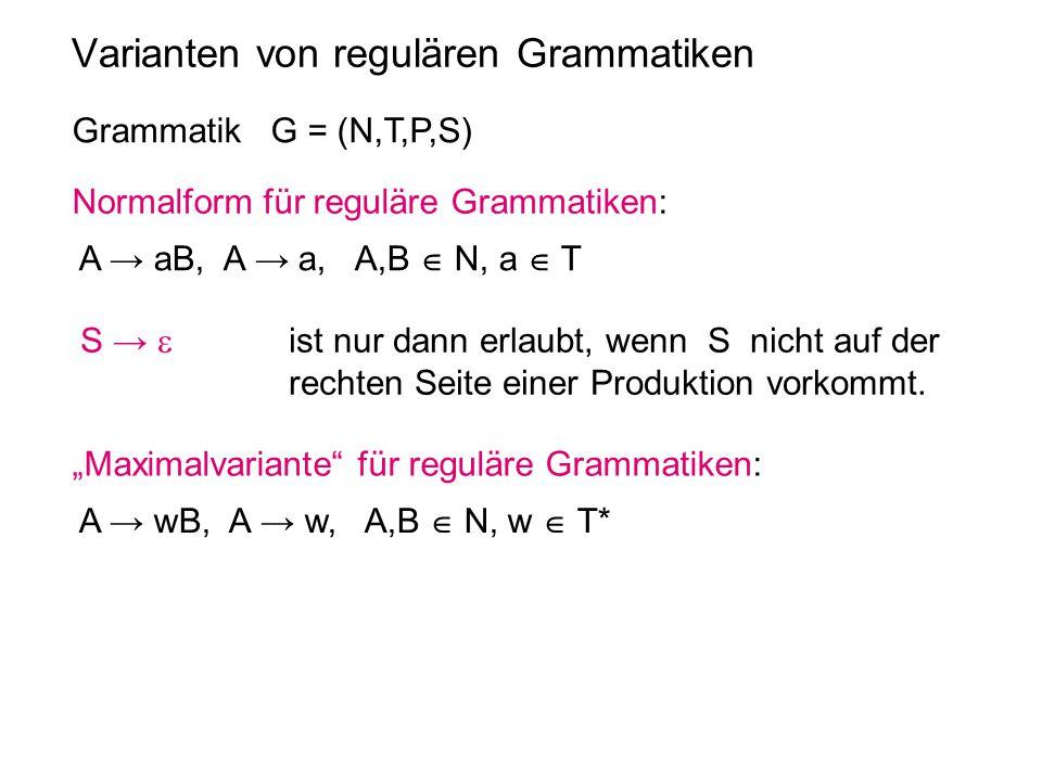 Varianten von regulären Grammatiken Grammatik G = (N,T,P,S) Normalform für reguläre Grammatiken: A → aB, A → a, A,B  N, a  T S →  ist nur dann erla