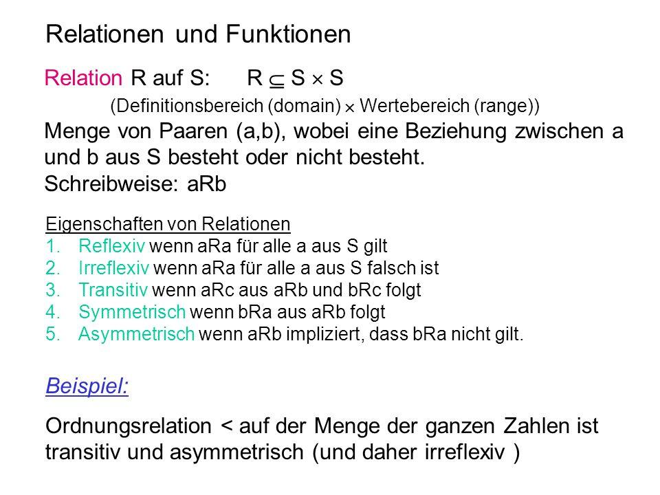 Relationen und Funktionen Relation R auf S: R  S  S (Definitionsbereich (domain)  Wertebereich (range)) Menge von Paaren (a,b), wobei eine Beziehun