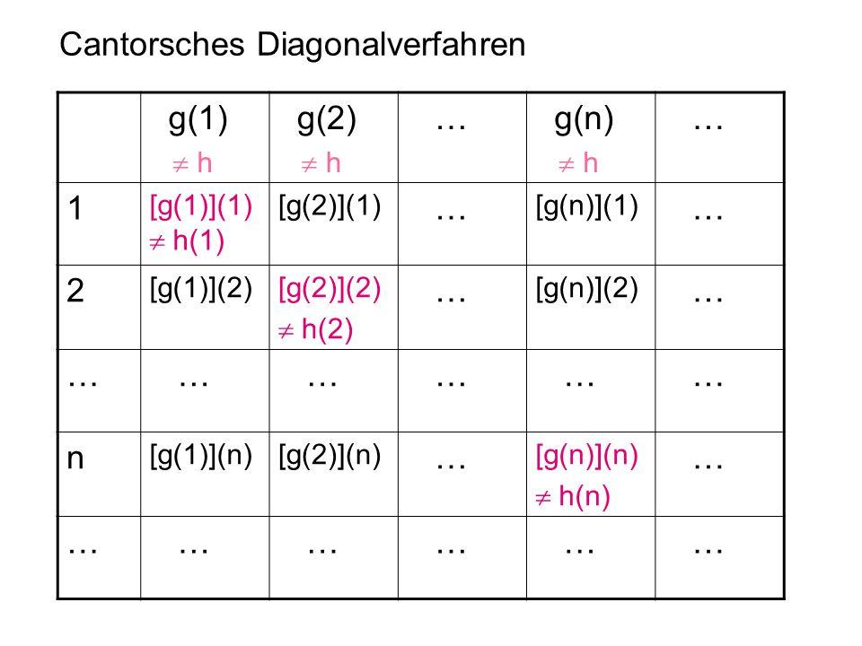 Cantorsches Diagonalverfahren g(1)  h g(2)  h … g(n)  h … 1 [g(1)](1)  h(1) [g(2)](1) … [g(n)](1) … 2 [g(1)](2)[g(2)](2)  h(2) … [g(n)](2) … … …