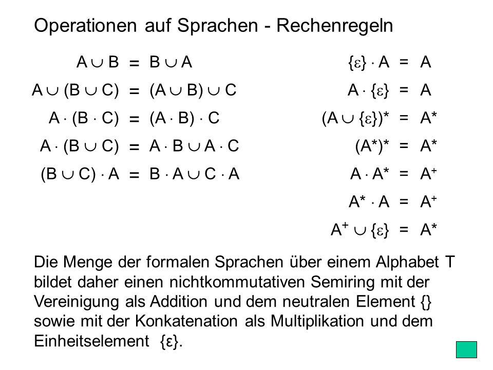 Operationen auf Sprachen - Rechenregeln A  B = B  A{  }  A =A A  (B  C) = (A  B)  CA  {  } =A A  (B  C) = (A  B)  C(A  {  })* =A* A 