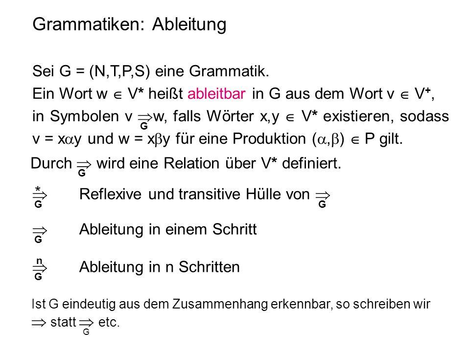 Grammatiken: Ableitung  Reflexive und transitive Hülle von   Ableitung in einem Schritt  Ableitung in n Schritten n G G * G G Ist G eindeutig aus