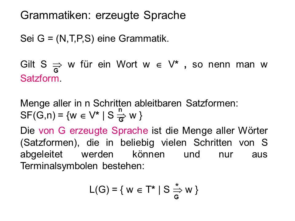 Grammatiken: erzeugte Sprache Sei G = (N,T,P,S) eine Grammatik. Gilt S  w für ein Wort w  V*, so nenn man w Satzform. Menge aller in n Schritten abl