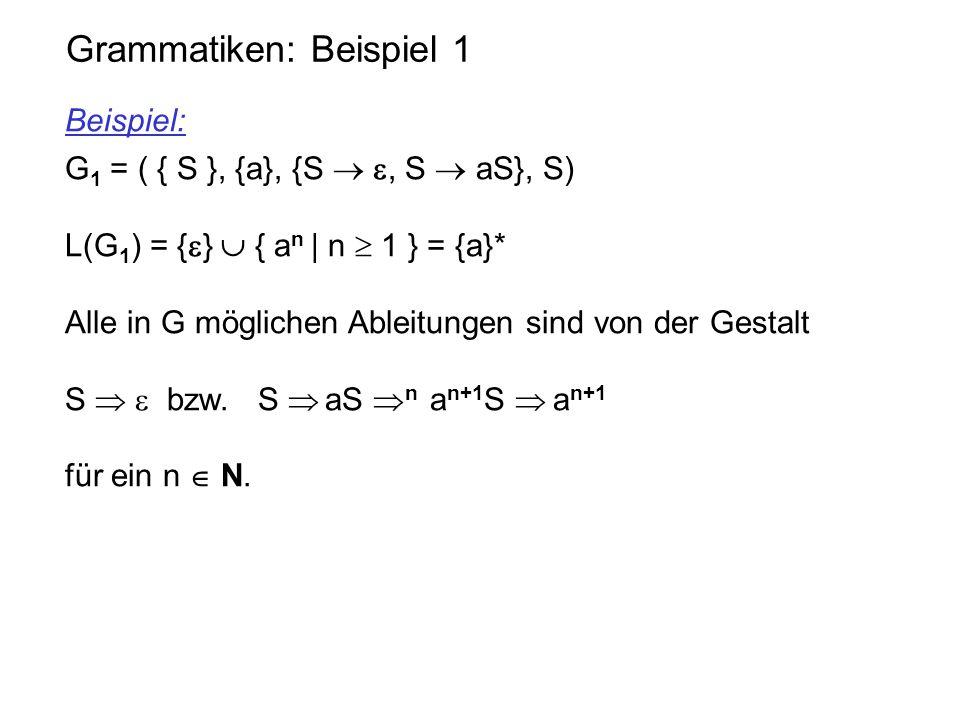 Grammatiken: Beispiel 1 Beispiel: G 1 = ( { S }, {a}, {S  , S  aS}, S) L(G 1 ) = {  }  { a n | n  1 } = {a}* Alle in G möglichen Ableitungen sin