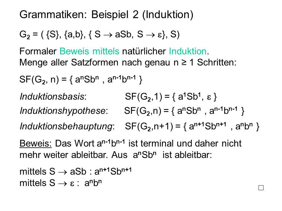 Grammatiken: Beispiel 2 (Induktion) G 2 = ( {S}, {a,b}, { S  aSb, S   }, S) Formaler Beweis mittels natürlicher Induktion. Menge aller Satzformen n